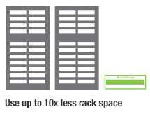 Nimble-Scalable-Storage-and-Performance-Capacity