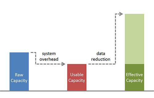 umesh-diagram2